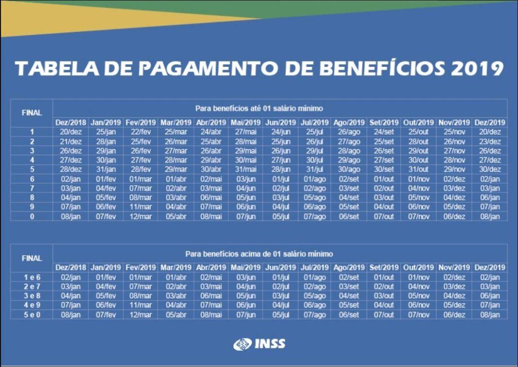 tabela INSS 2020