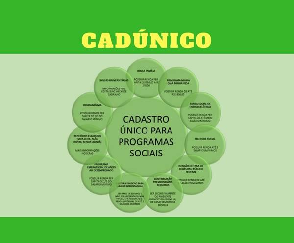 Programas CadÚnico
